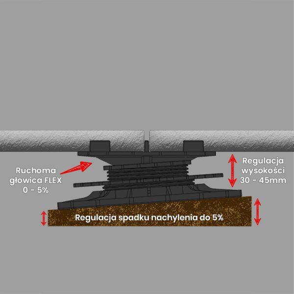 wspornik tarasowy regulowany samopoziomujacy pod plyty etp flex 30mm 45mm6 600x600 - Wspornik Tarasowy Regulowany Samopoziomujący Pod Płyty ETP Flex 30-45mm