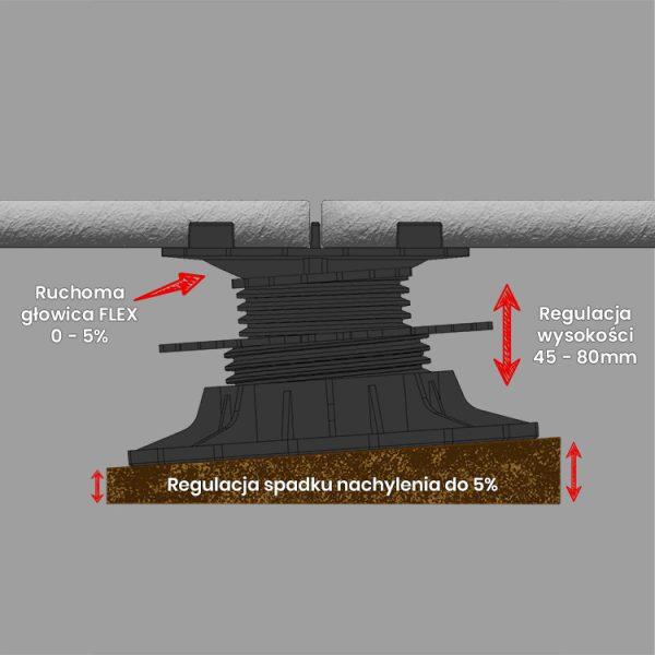 wspornik tarasowy regulowany samopoziomujacy pod plyty etp flex 45mm 80mm5 600x600 - Wspornik Tarasowy Regulowany Samopoziomujący Pod Płyty ETP Flex 45-80mm